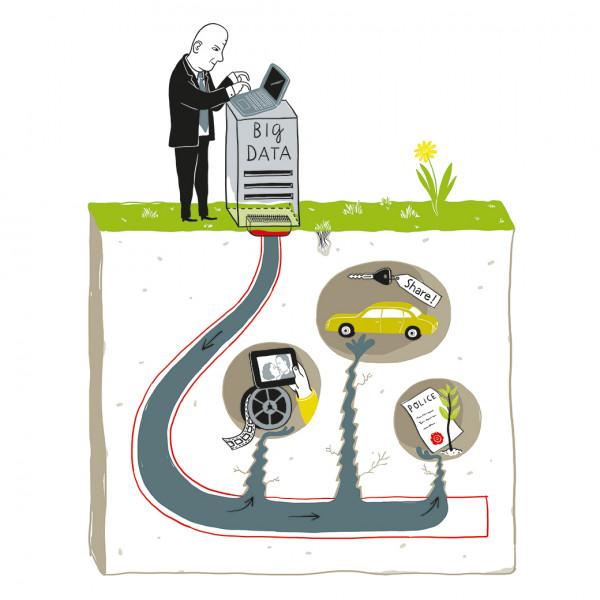 Market-Fracking